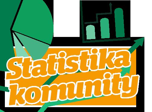 Statistika komunity 2017: Fóra