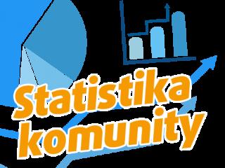 Statistika komunity 2018: Fóra